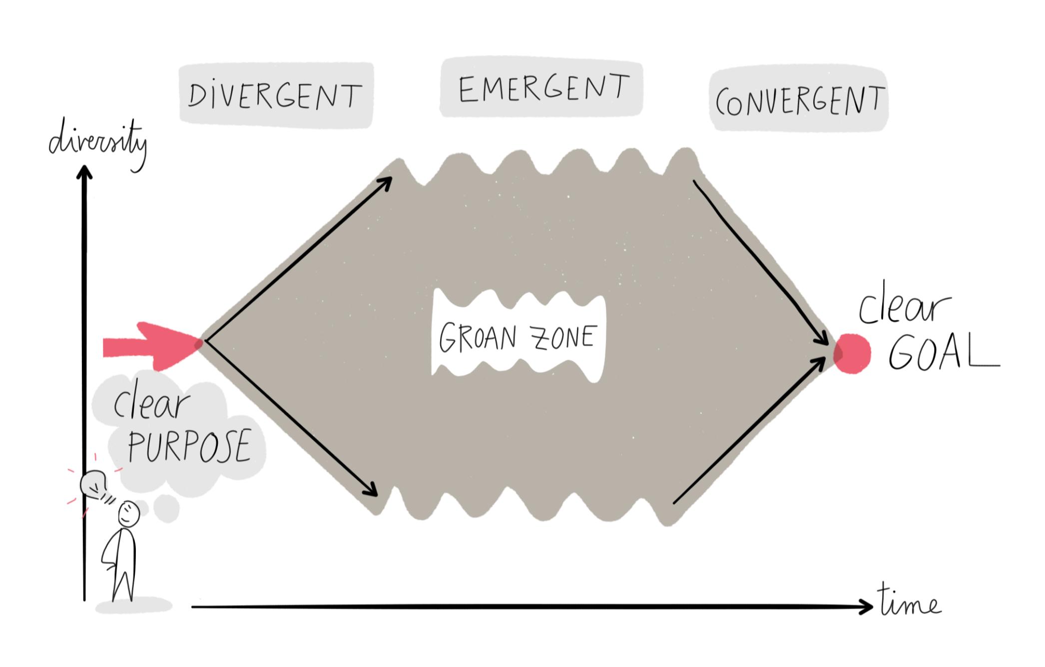 Graphic by Lara Listens (www.LaraListens.eu)
